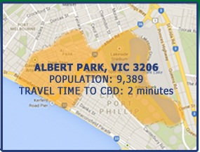 Post image for Albert Park Victoria Suburb Profile