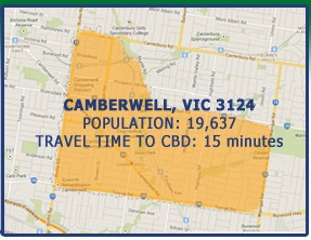 Post image for Camberwell Victoria Suburb Profile