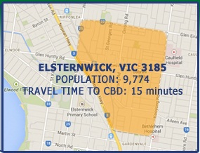 Post image for Elsternwick Victoria Suburb Profile