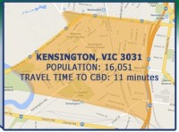 Post image for Kensington Suburb Profile