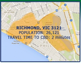 Post image for Richmond Victoria Suburb Profile