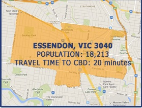 Post image for Essendon Victoria Suburb Profile