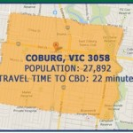 Post image for Coburg Victoria Suburb Profile