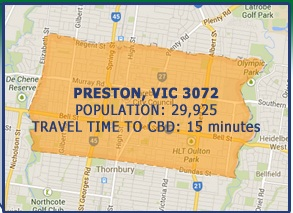 Post image for Preston Victoria Suburb Profile