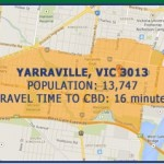 Post image for Yarraville Victoria Suburb Profile
